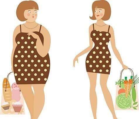 что такое метаболизм и как его ускорить: